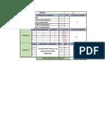 Matriz de Calificación Grupo 38