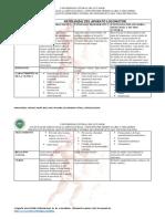 Cuadro Comparativo Patologías Del Aparato Locomotor