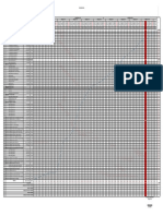 S Curve RSCM - Kencana (1).pdf