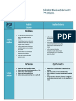 Analisis DOFA CSUs - Fn (002)