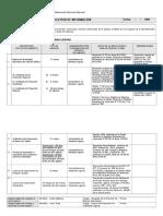 Tipos de Certificados Emitidos en Industria