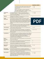 Formulario_fisica.pdf