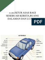 Struktur Asas Bagi Sesebuah Kereta