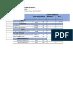 Presupuesto, p.c., Volumenes