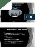 Sesión 06 marco teorico (T) UNAM.pdf