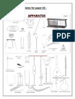 CHEMISTRY IGCSE ATP IMPORTANT NOTES