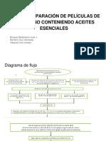 Prac 4. Preparación de Películas de Quitosano Conteniendo Aceites Esenciales