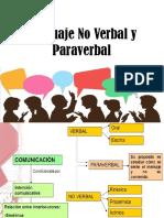 Lenguaje Verbal, No Verbal y Paraverbal