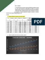 TALLER FUNCIONES CONSUMO Y  AHORRO.docx