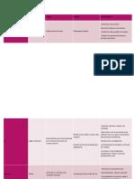 Estructuras De La Primera Segunda Topica..docx