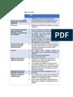 Tinciónes Microbiologia 1 (4)