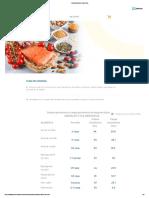 Guía Práctica de Alimentos