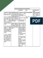 Autorización de La Comisión Nacional de Inversiones Extranjeras