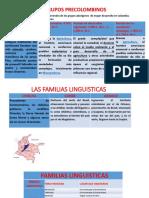 Familias lingüísticas de Colombia