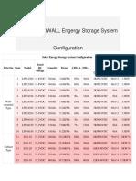 YIY POWERWALL Engergy Storage System Configuration