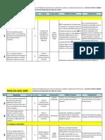 NOM 251 BPM VS PELIGROS.pdf
