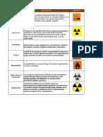 Actividad 5 - Identificar los distintos tipos de residuos peligrosos con su respectivo símbolo.xlsx
