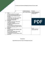 Bukti Keterlibatan Praktisi Klinis Dalam Menyusun Indikator Prilaku Petugas Klinis