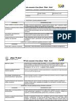 Cartel de Competencias 3 Bimestre