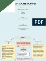 Mapa Conceptual CMD - Copia