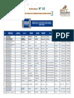 Candidaturas Finales MAS IPSP EG 2019