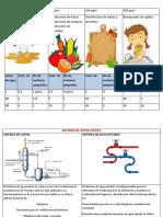 CARTELES Manipulación de Alimentos