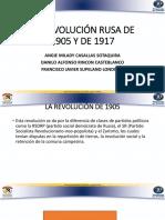 La Revolución Rusa de 1905 y de 1917