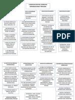 CODIFICACION DEL DERECHO INTERNACIONAL PRIVADO