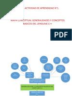EVIDENCIA ACTIVIDAD DE APRENDIZAJE N°1,mapa conceptual