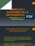 DIAGRAMAS DE INSTRUMENTACION.pdf