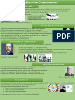 Infografia Teoria de Las Organizaciones