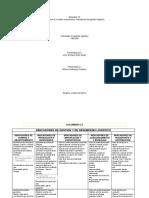 3 Evidencia Cuadro Comparativo Indicadores de Gestión Logística