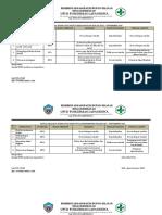 analisis dan tindak lanjut indikator mutu juli-september.docx