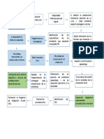 Evaluación Diagnóstica Integral
