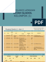 klmp1 survey lapangan.pptx