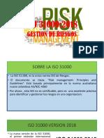Risk ISO-30001