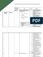 kupdf.net_indikator-dan-soal.pdf