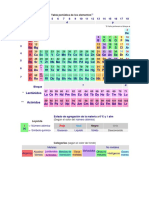 Tabla Periódica de Los Elementos12