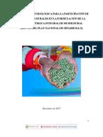 Metedologia Participacion Politica Publica Mujer Rural