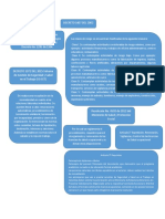 decretos caracteristicas y aplicacion.docx
