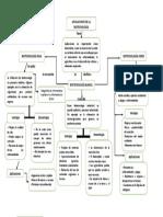 aplicaciones de la biotecnologia mapa bio.docx