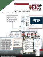 Organización del Ejercito – Formación.pptx