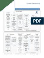 SA DiagramaProceso Inventarios