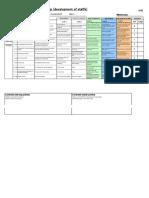Ability Check Sheet