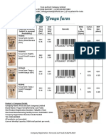 Farm Products Guide