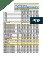 Emolumentos Tabelionato de Notas l20494