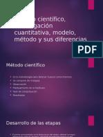 Método Científico, Investigación Cuantitativa, Modelo,