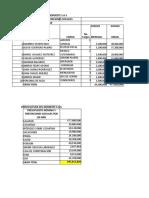 ejemplo de proyeccion financiera