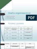 Actividad de Funcion de Organizar