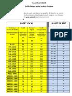 GAZE-NATURALEtabel-plafon-ajutor-incalzire-locuinta-.pdf